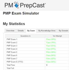 PM PrepCast Exam Simulator
